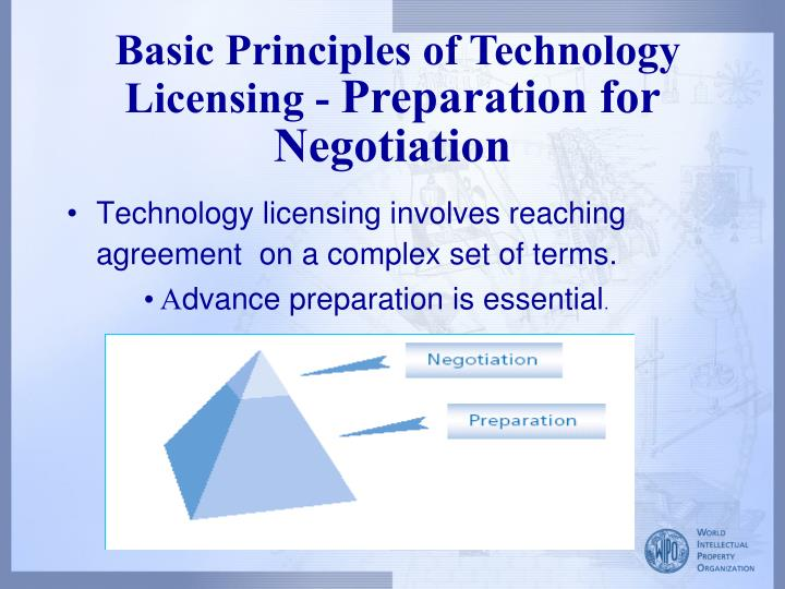 Basic Principles of Technology Licensing -