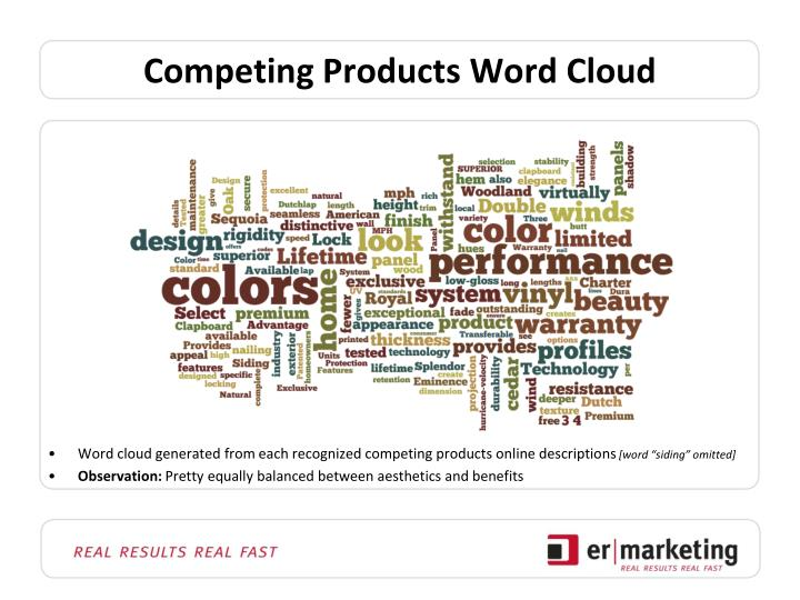 Competing Products Word Cloud