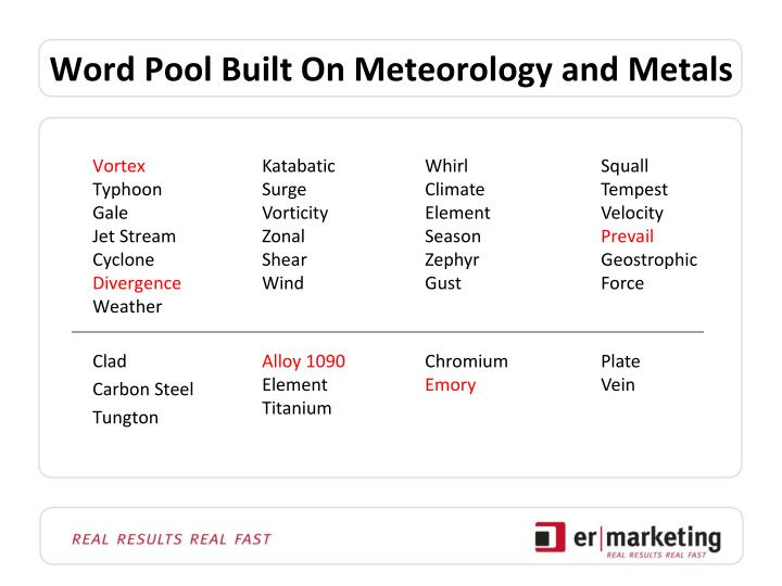 Word Pool Built On Meteorology and Metals