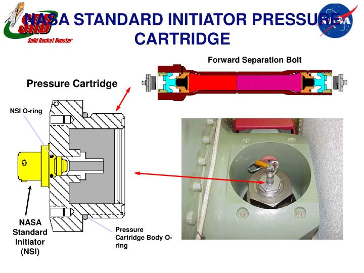 NASA STANDARD INITIATOR PRESSURE CARTRIDGE