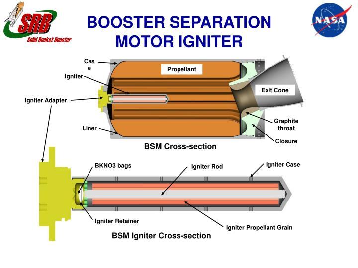BOOSTER SEPARATION MOTOR IGNITER