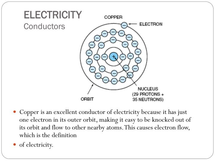 Copper is an excellent conductor of electricity because it has just one electron in its outer orbit, making it easy to be knocked out of its orbit and flow to other nearby atoms. This causes electron flow, which is the definition