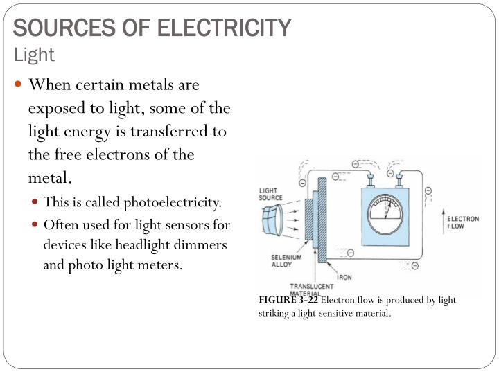 SOURCES OF ELECTRICITY