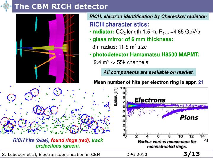 The cbm rich detector