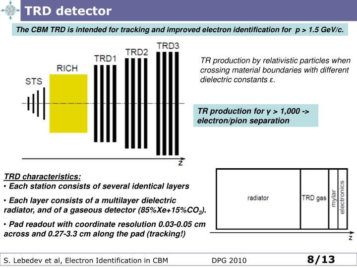 TRD detector