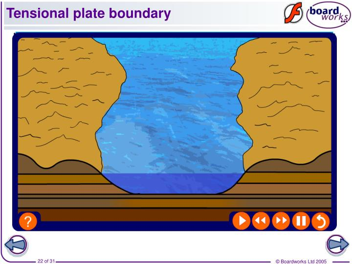 Tensional plate boundary
