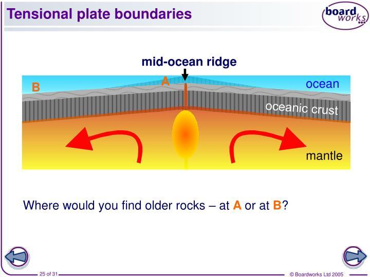 Tensional plate boundaries