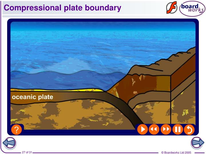 Compressional plate boundary