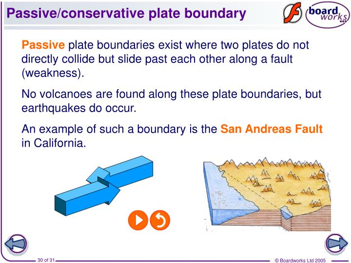 Passive/conservative plate boundary