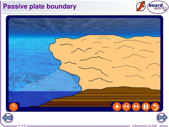 Passive plate boundary