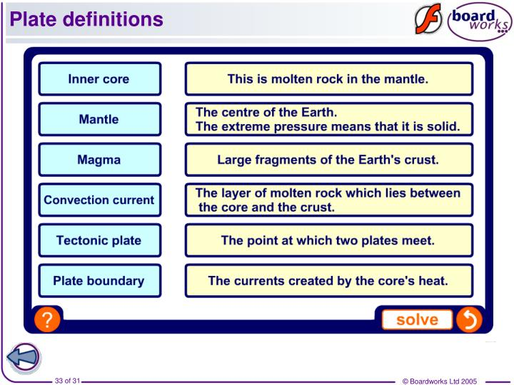 Plate definitions