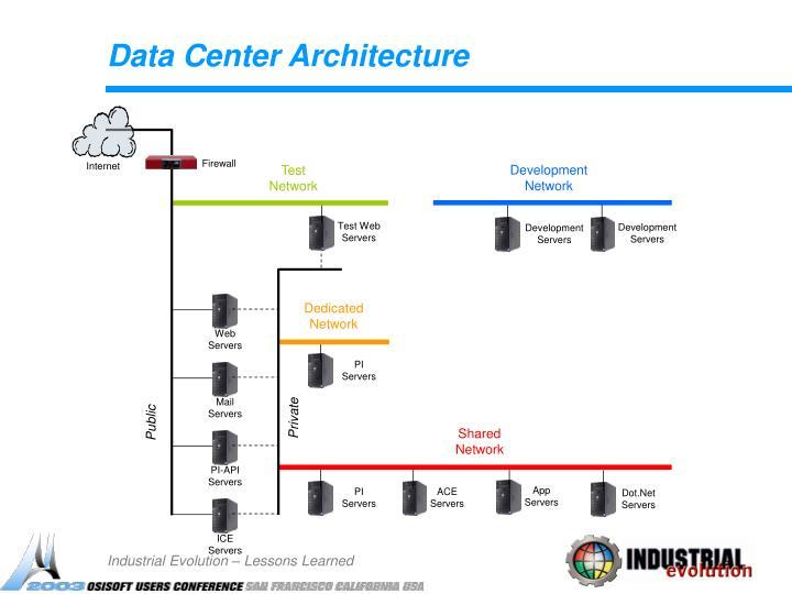 Data Center Architecture