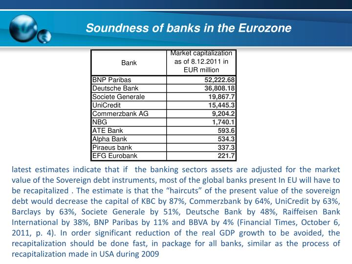 Soundness of banks
