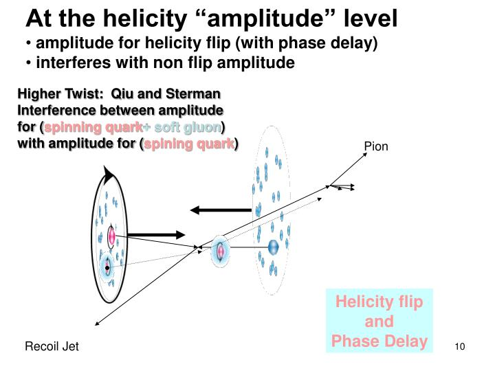"At the helicity ""amplitude"" level"