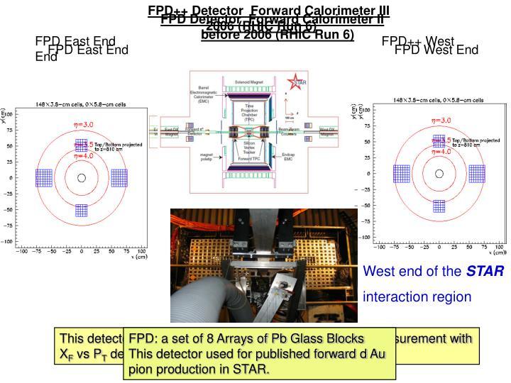 FPD++ Detector  Forward Calorimeter III