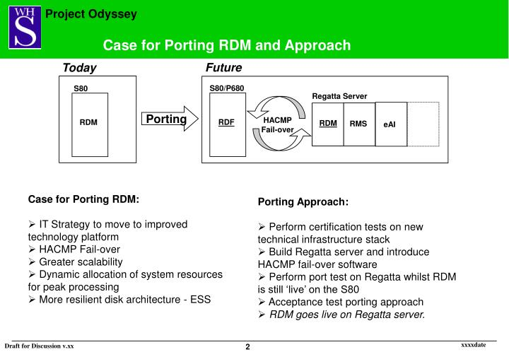 Case for porting rdm and approach