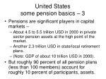 united states some pension basics 3