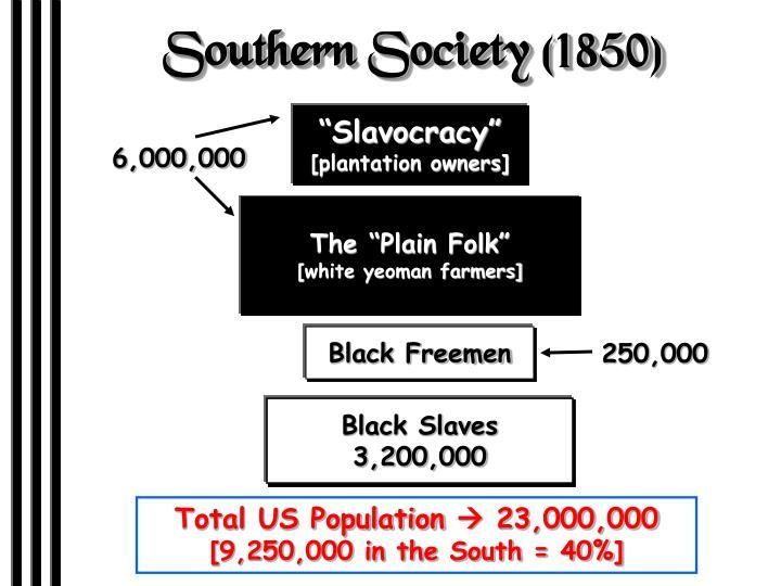 Southern Society (1850)