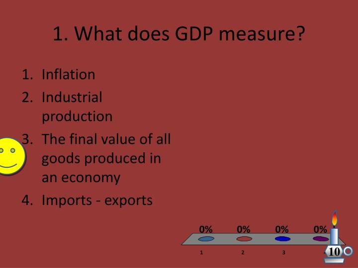 1. What does GDP measure?