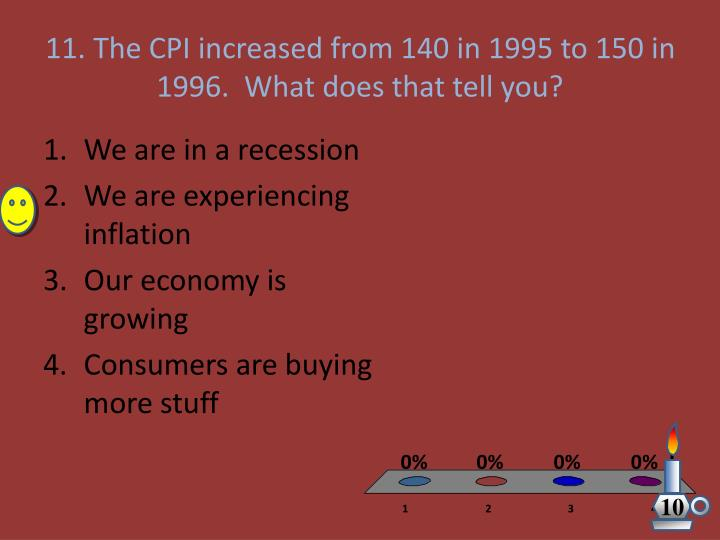 11. The CPI increased from 140 in 1995 to 150 in 1996.  What does that tell you?