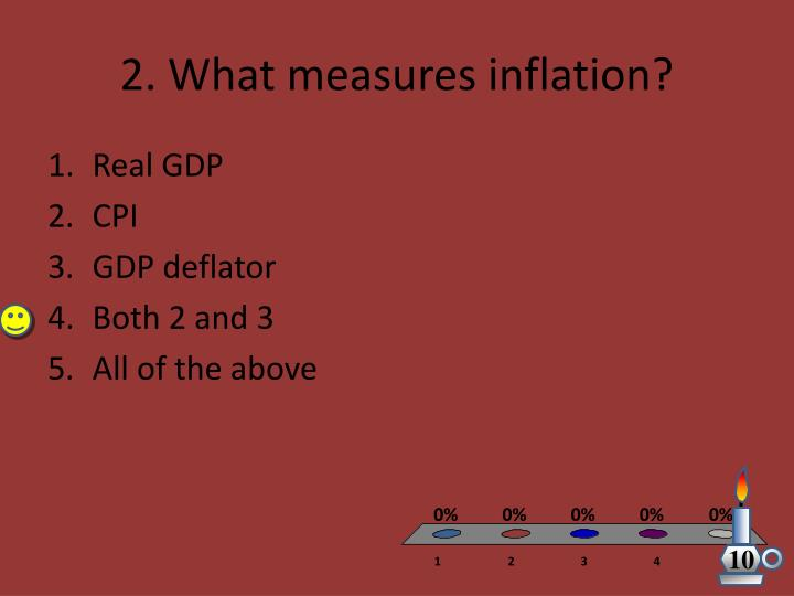 2. What measures inflation?
