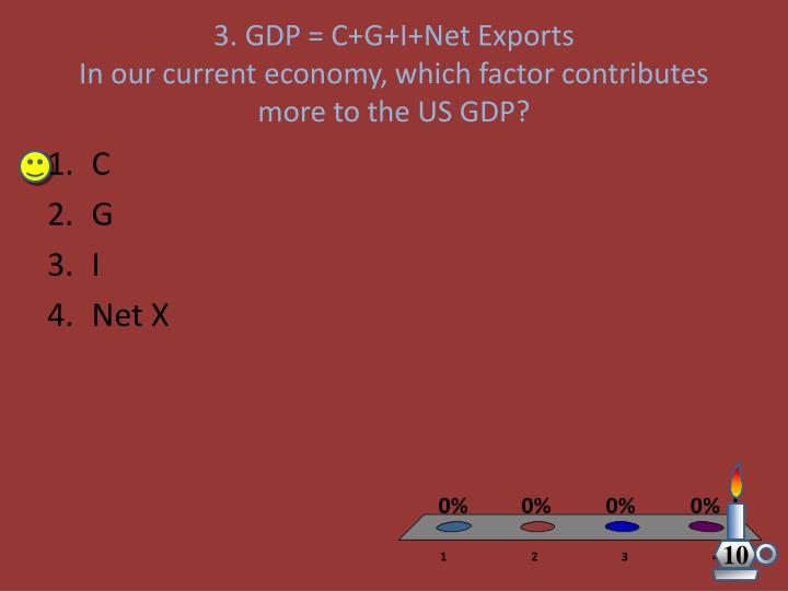 3. GDP =