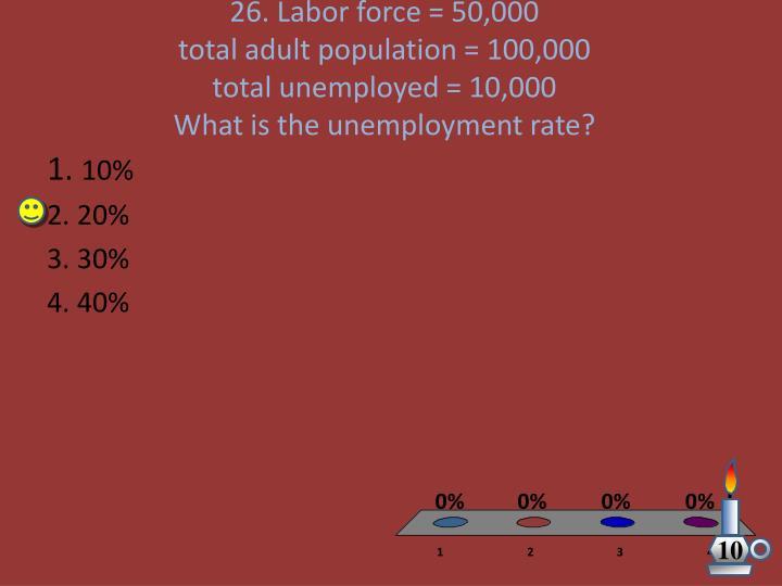 26. Labor force = 50,000