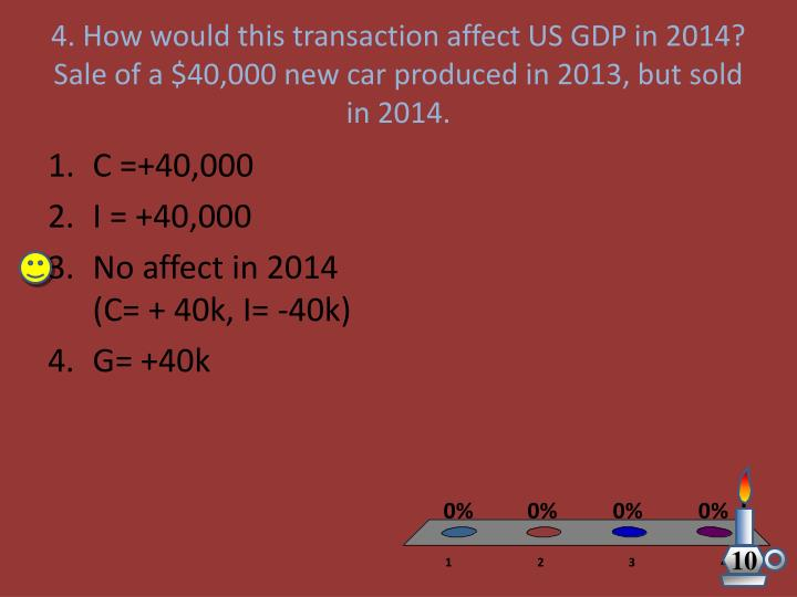 4. How would this transaction affect US GDP in 2014?
