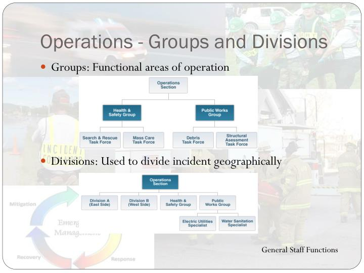 Operations - Groups and Divisions