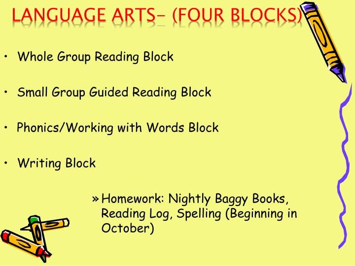 Language Arts- (Four Blocks)