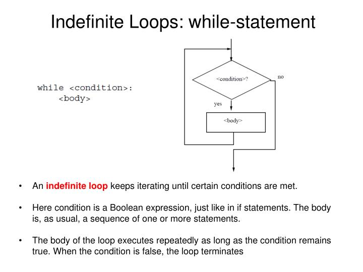 Indefinite Loops: while-statement