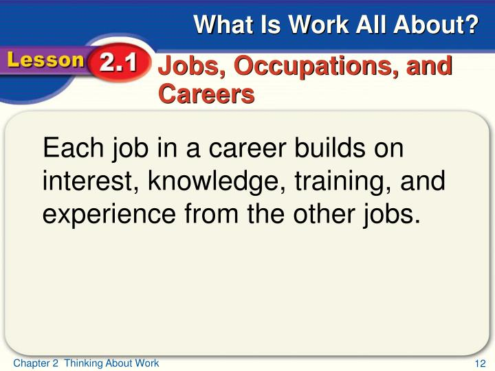 Each job in a career builds on interest, knowledge, training, and experience from the other jobs.