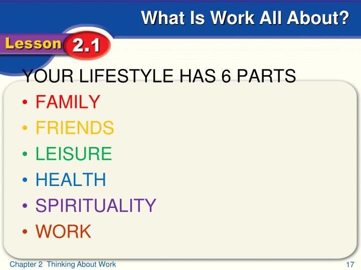 YOUR LIFESTYLE HAS 6 PARTS