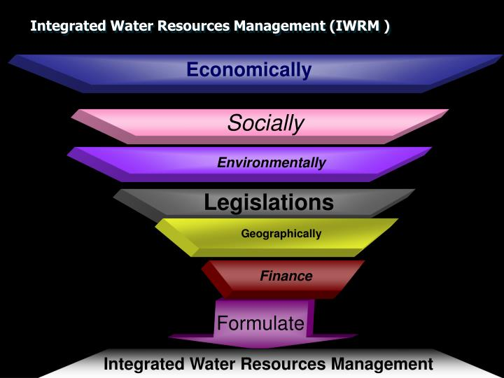 Integrated Water Resources Management (IWRM )