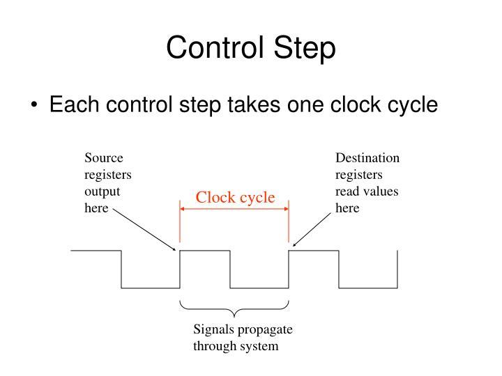 Control Step