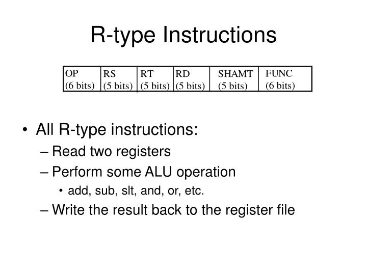 R-type Instructions