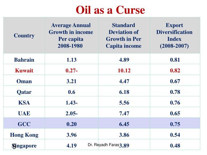 Oil as a Curse