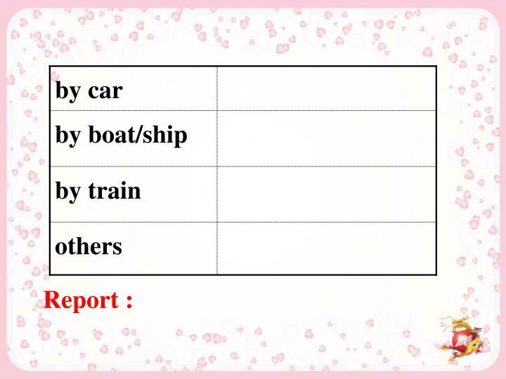 Report :