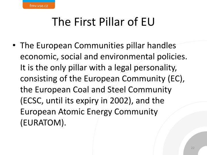 The First Pillar of EU