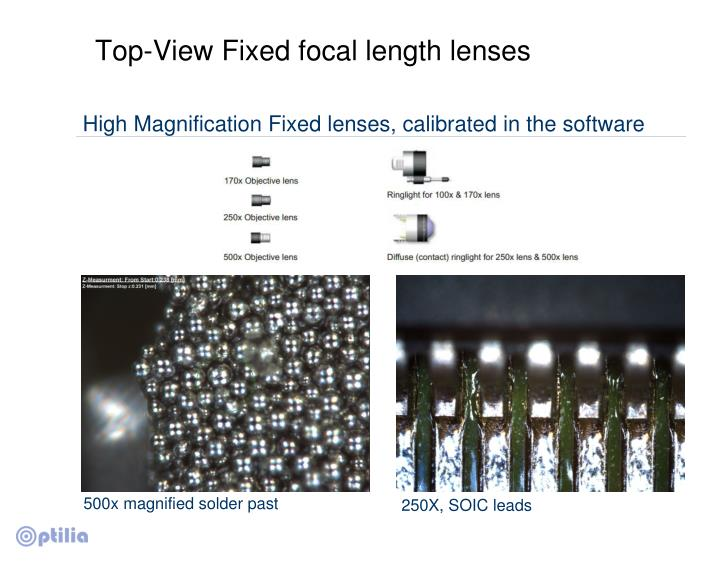 Top-View Fixed focal length lenses