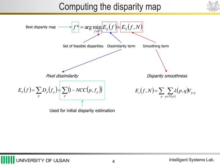 Computing the disparity map