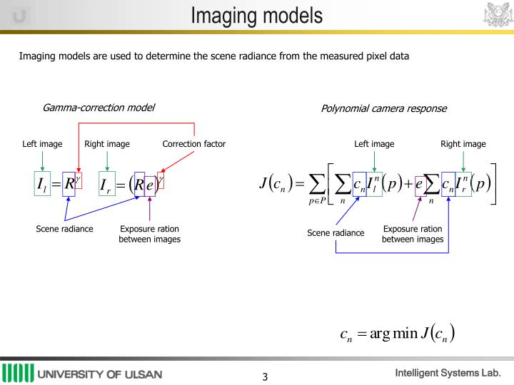 Imaging models