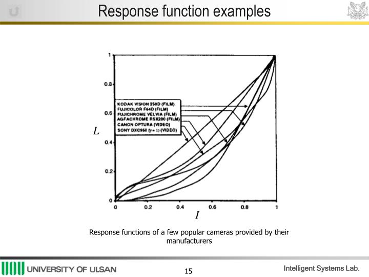 Response function examples