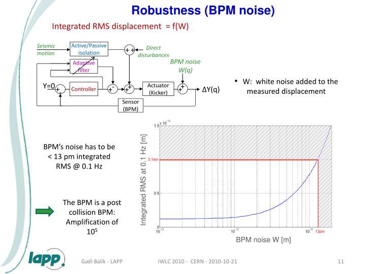 Robustness (BPM noise)