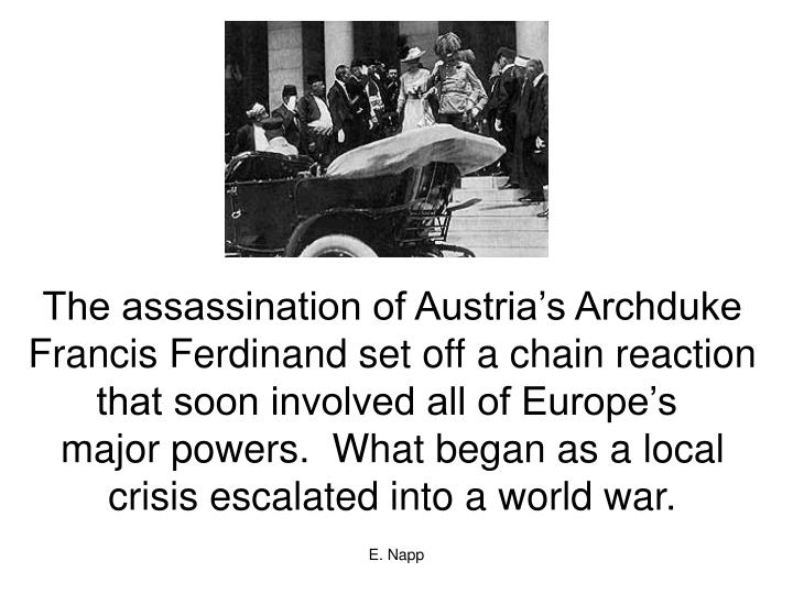 The assassination of Austria's Archduke