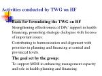 activities conducted by twg on hf