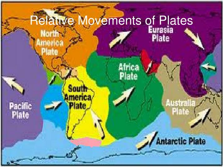 Relative Movements of Plates