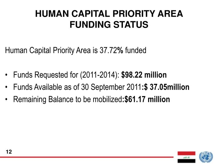 HUMAN CAPITAL PRIORITY AREA