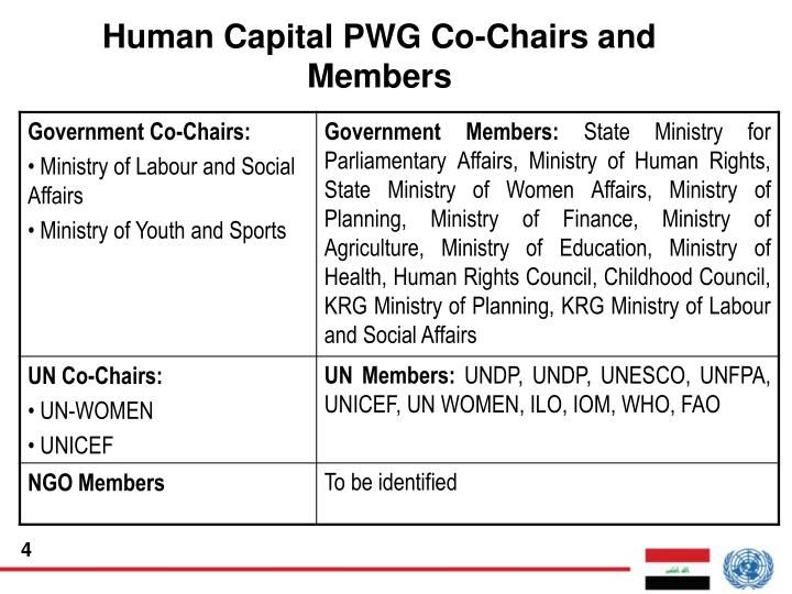 Human Capital PWG Co-Chairs and Members