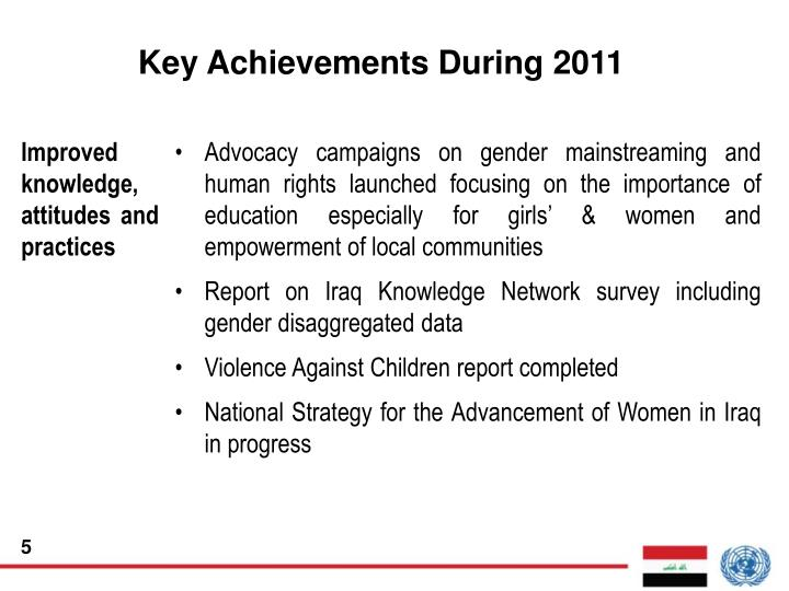 Key Achievements During 2011